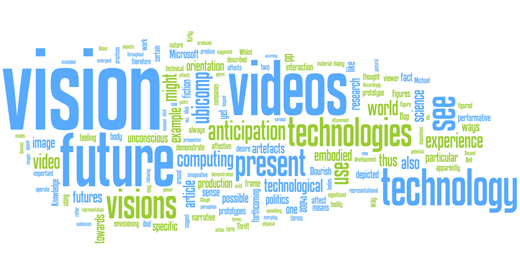 wordle of paper entitled representing things to come